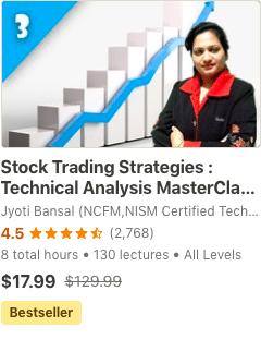 Stock Trading Strategies-Technical Analysis